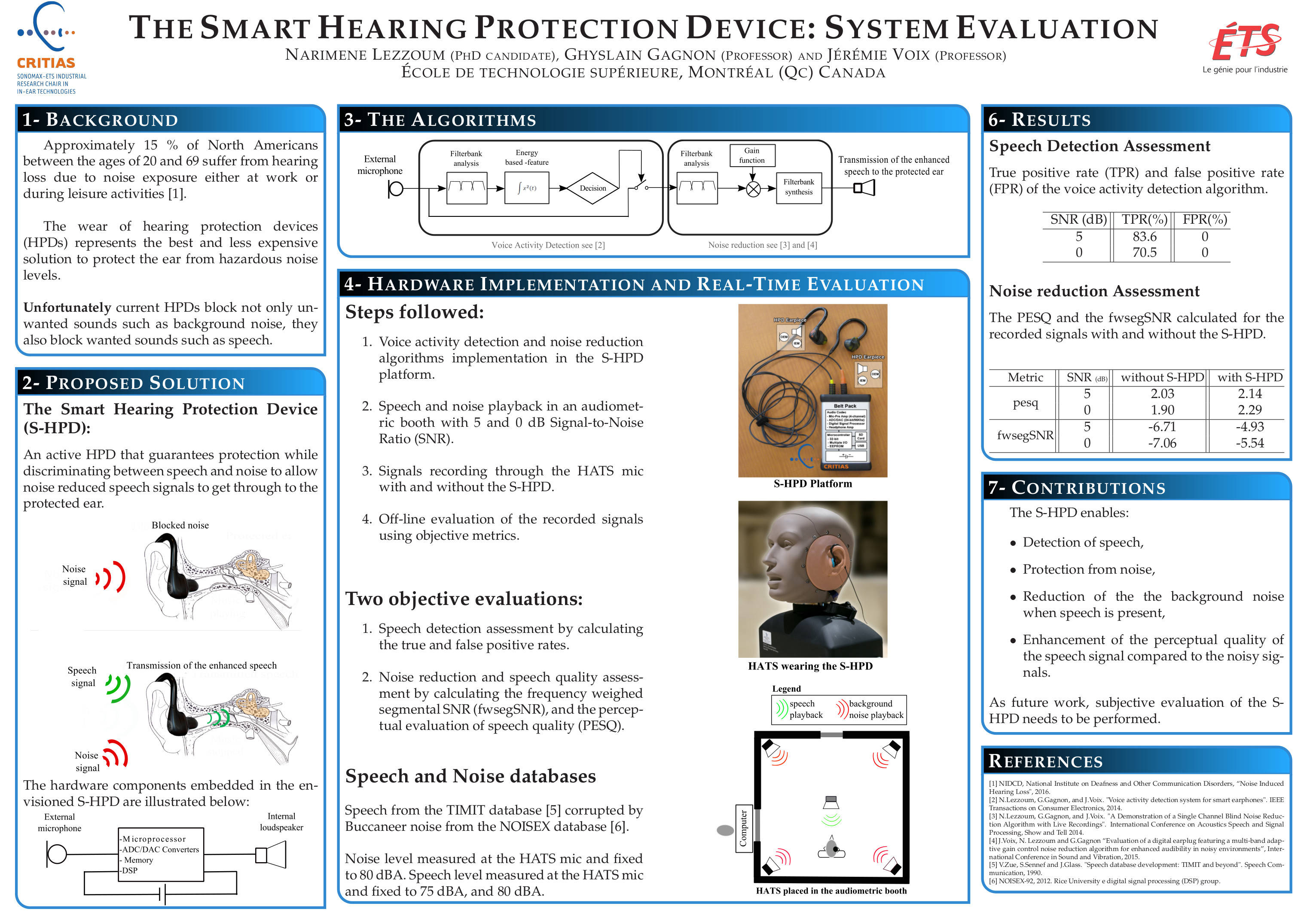Narimene Lezzoum et al. - 2016 - The Smart Hearing Protection Device System Evaluation