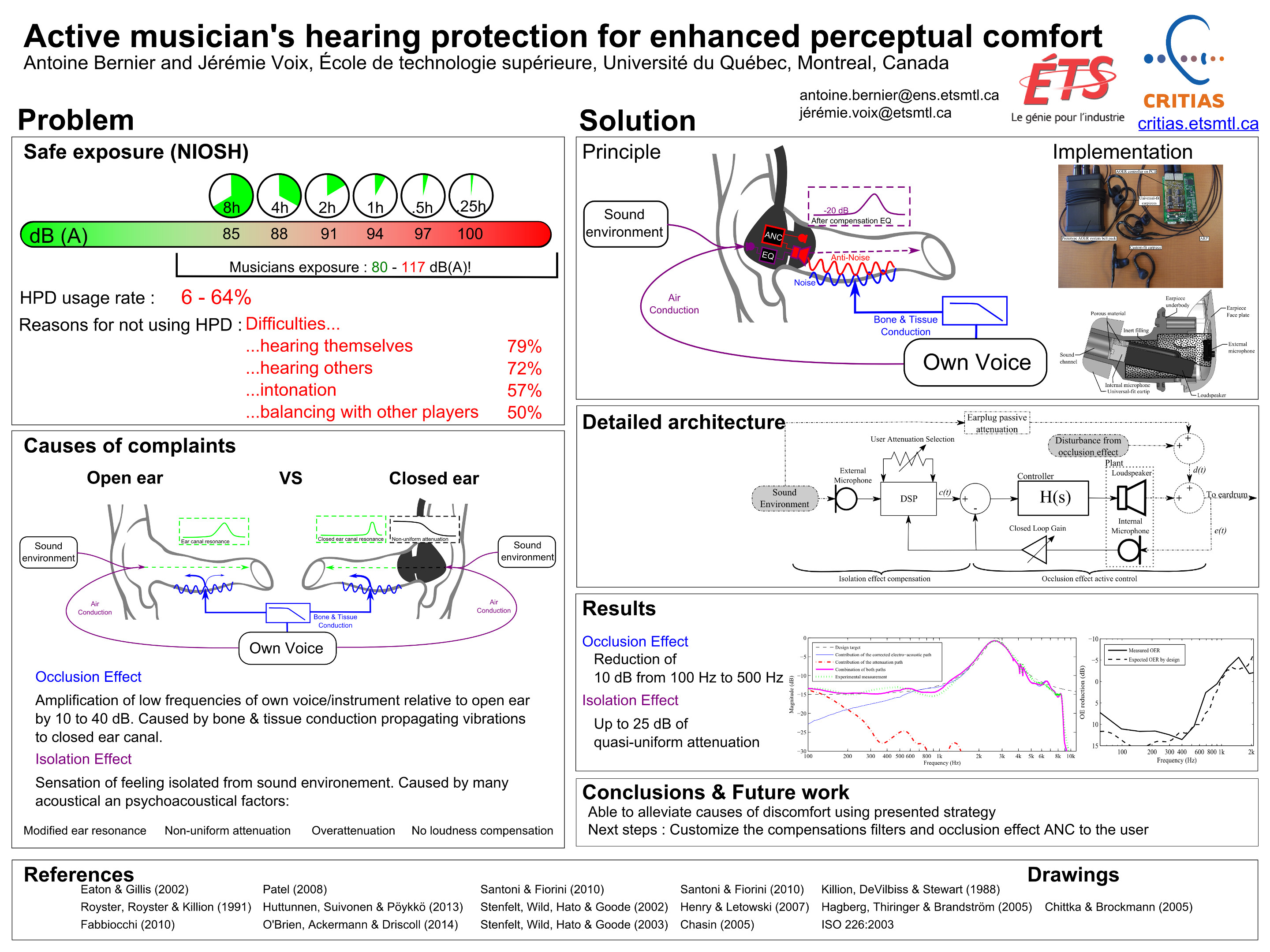 Move Your Jaw To Generate Electricity Critias Generating Diagram Antoine Bernier And Jrmie Voix 2015 Active Musicians Hearing Protection