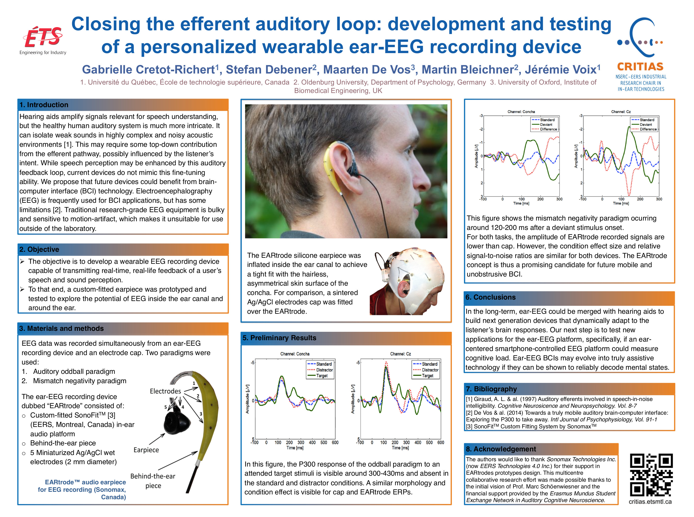 Cretot-Richert - 2017 - Development and testing of a personalized wearable ear-EEG recording device