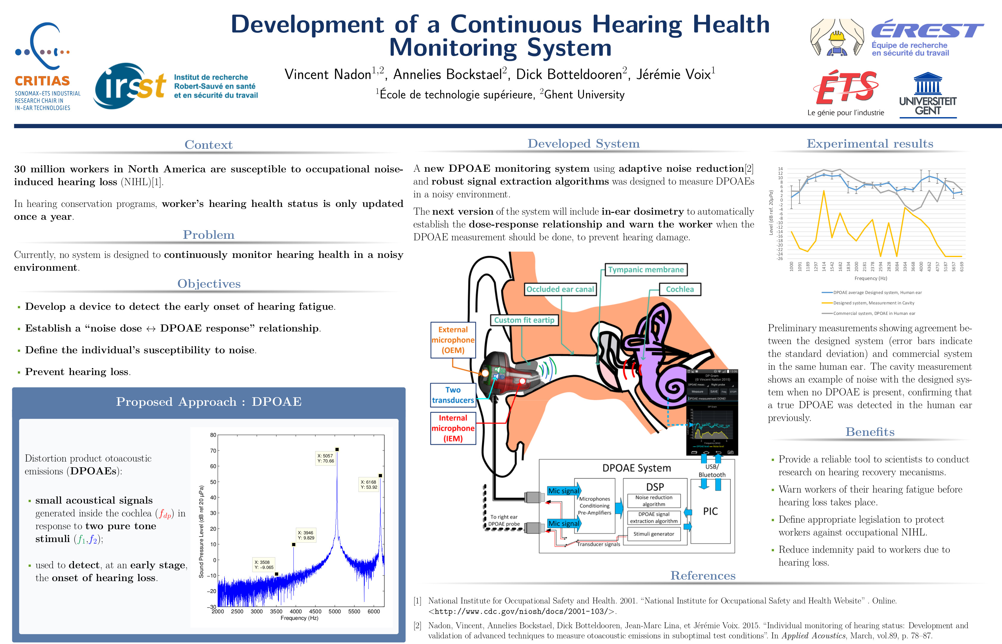Vincent Nadon et al. - 2016 -EREST Development of a Continuous Hearing Health Monitoring System