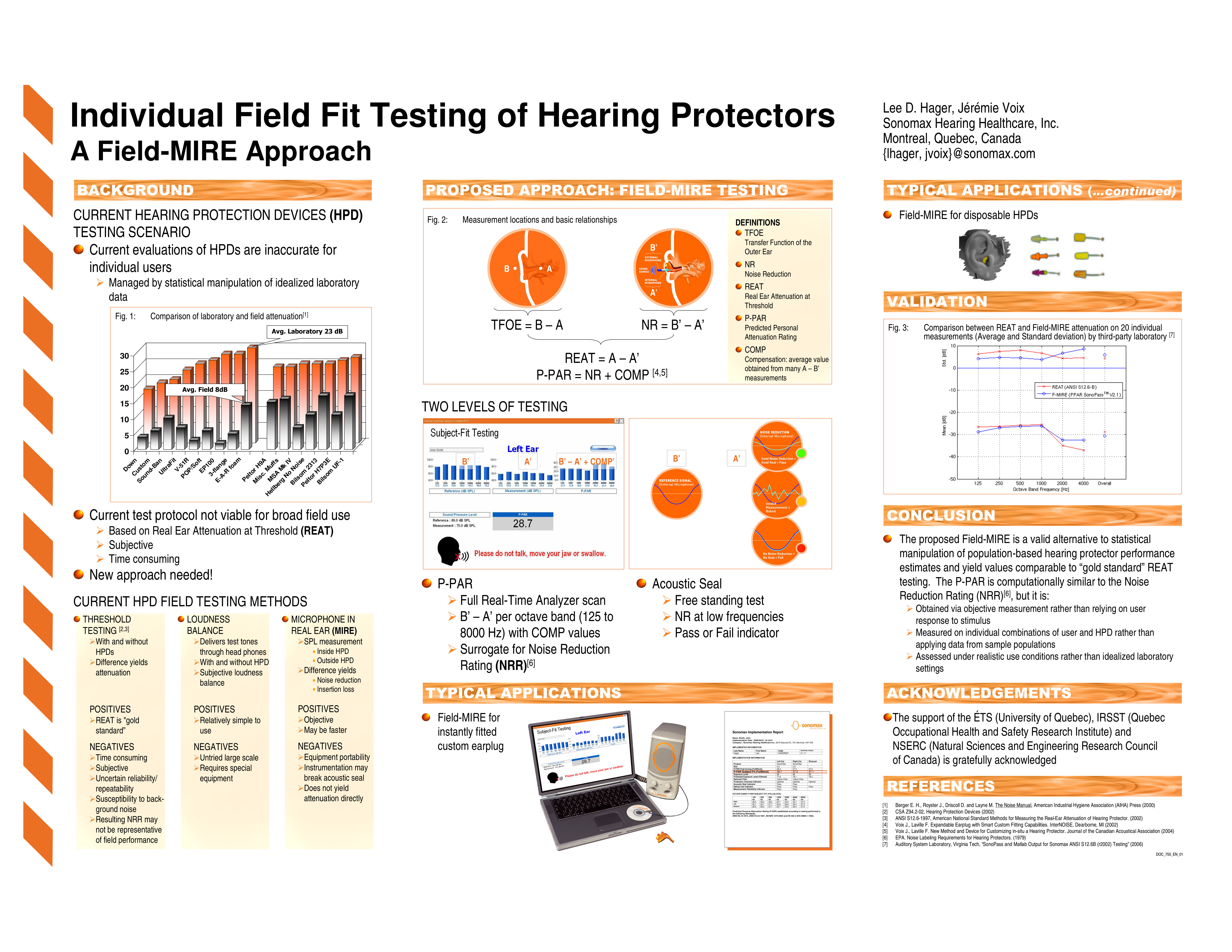 Jérémie Voix and Lee D. Hager - 2006 - Individual Field Fit Testing of Hearing Protectors