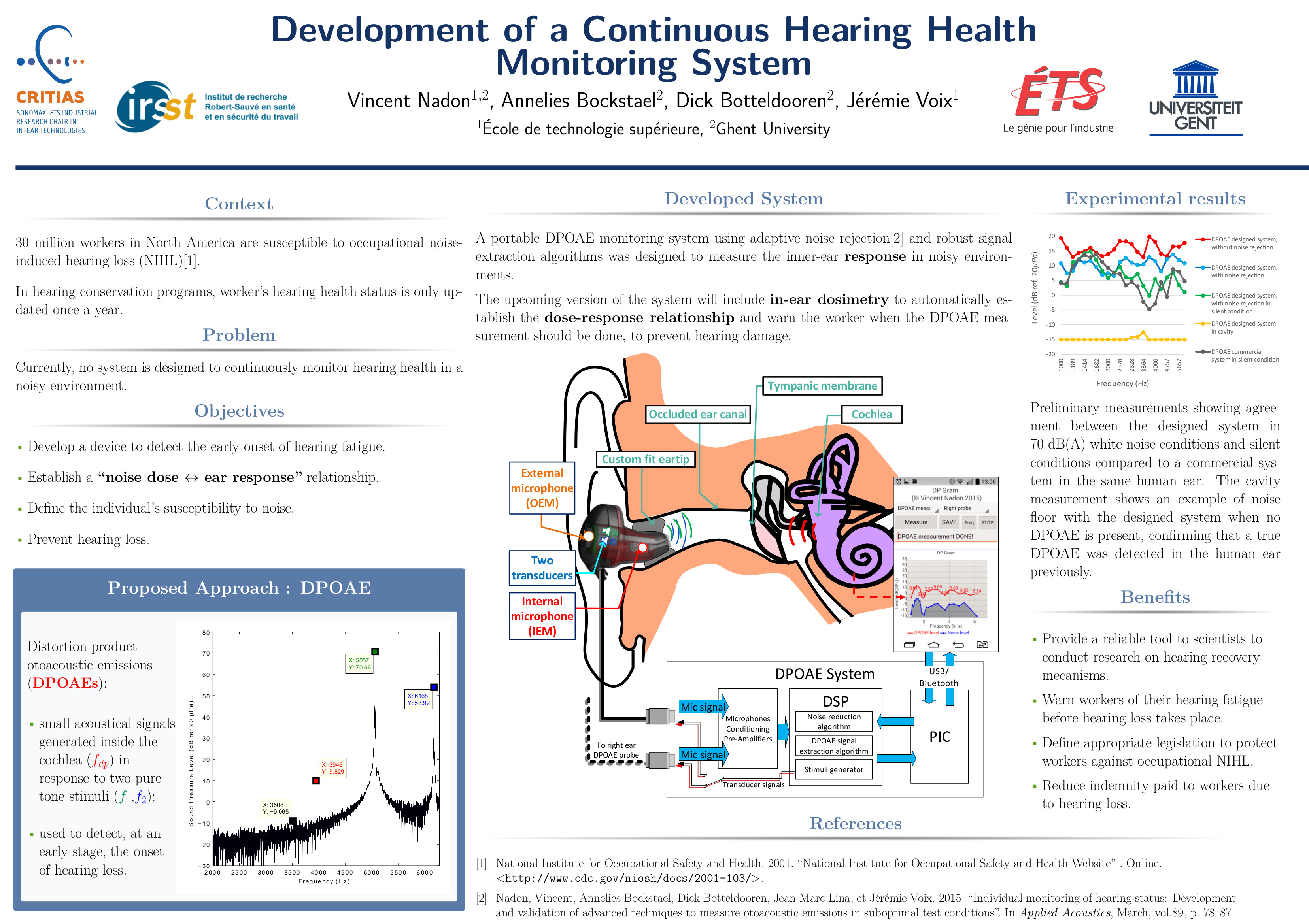 Vincent Nadon and Jérémie Voix - 2016 - Development of a Continuous Hearing Health Monitoring System